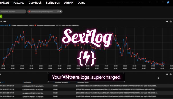 Sexilog : Supervision de votre infrastructure VMware